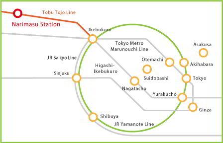 Vị trí trường Nhật ngữ An Language Narimasu