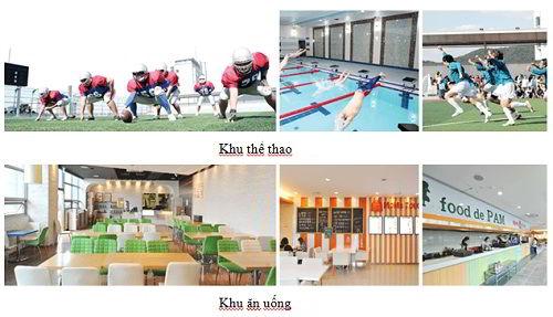 Cơ sở vật chất trường Đại học Dongseo