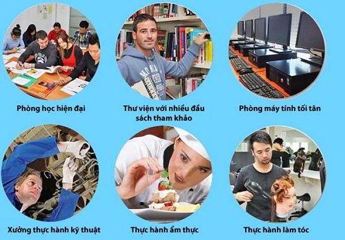 Chương trình Cao đẳng nghề tại Úc đa dạng và hiệu quả