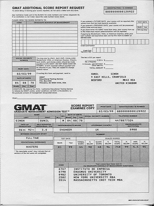 Mẫu Chứng chỉ GMAT