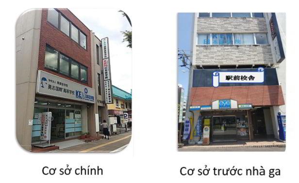 Các cơ sở của học viện Nhật ngữ KEN
