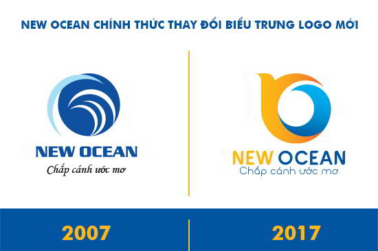NEW OCEAN THÔNG BÁO CHÍNH THỨC THAY ĐỔI BIỂU TRƯNG LOGO MỚI NĂM 2017