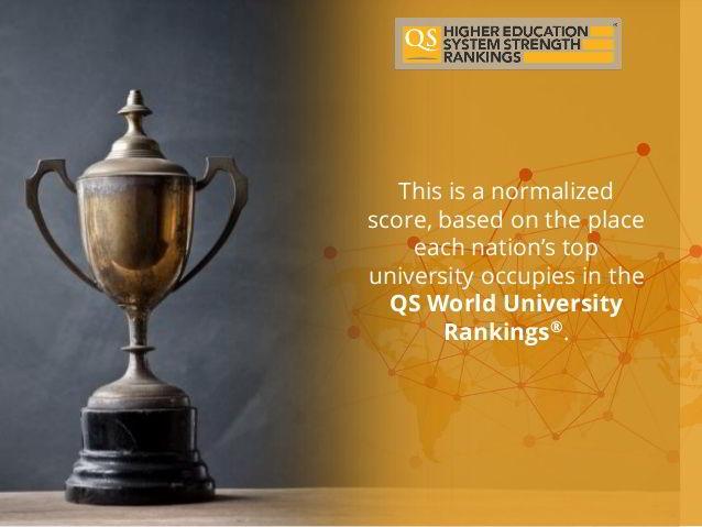 Top 30 trường đại học danh tiếng nhất thế giới
