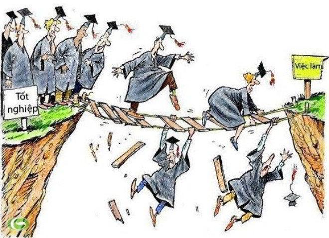 Top 10 trường đại học có sinh viên được tuyển dụng nhiều nhất