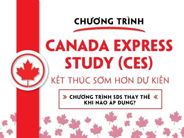 Chương trình CES – Canada Express Study sẽ kết thúc và thay đổi bằng chương trình SDS (Study Direct Stream)