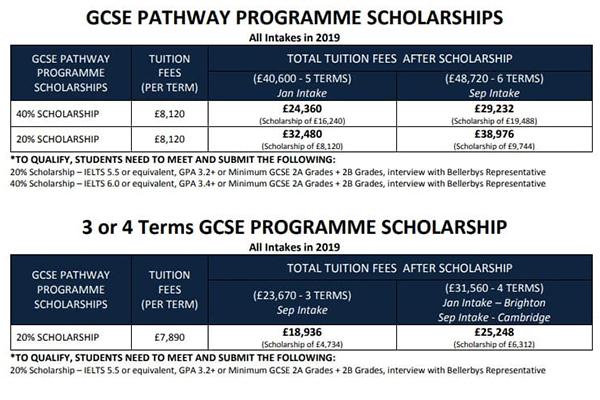 Học bổng chương trình GSCE