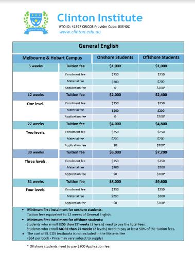 Chi phí khóa học của nhà trường