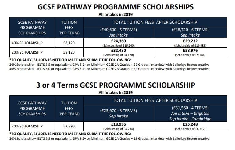 Học bổng dành cho chương trình GCSE