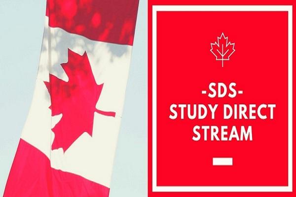 Giải đáp thắc mắc về du học Canada chương trình SDS - Du học không chứng minh tài chính
