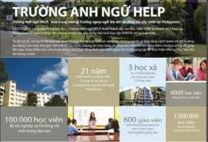 Trường Anh ngữ Help English Philippines