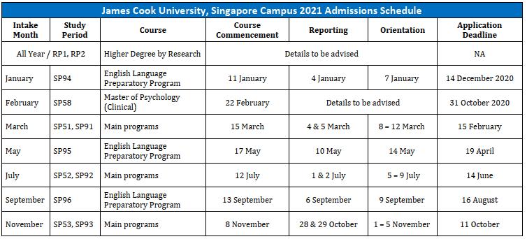 Lịch khai giảng chi tiết của các kỳ nhập học trong năm 2021